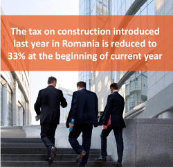 Tax on construction is reduced to 33% in Romania