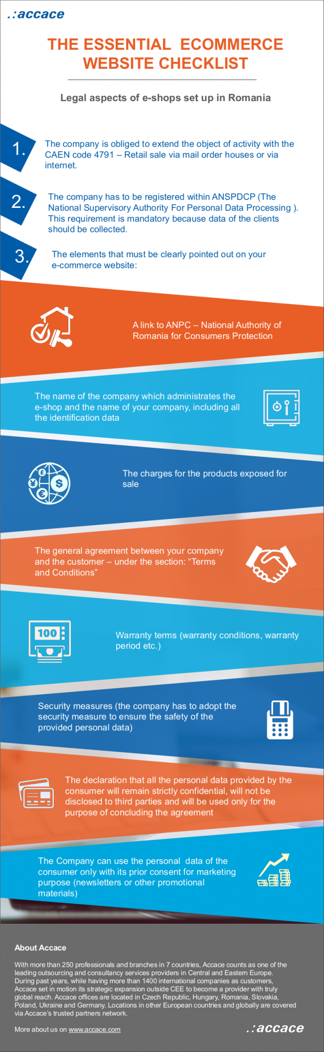 RO-2015-06-16-The-essential-ecommerce-website-checklist-in-Romania-legal-aspects-Infografic-EN