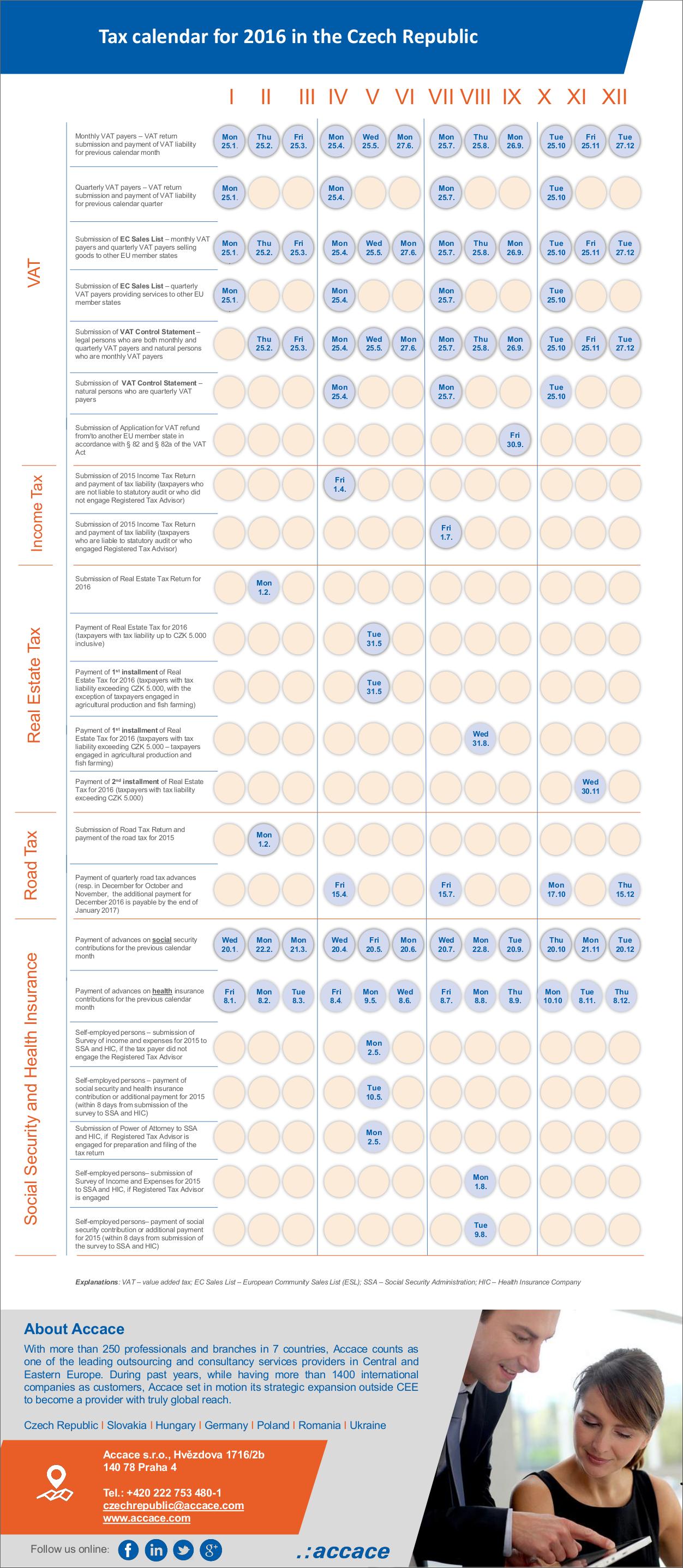 Tax calendar for 2016 in Czech Republic