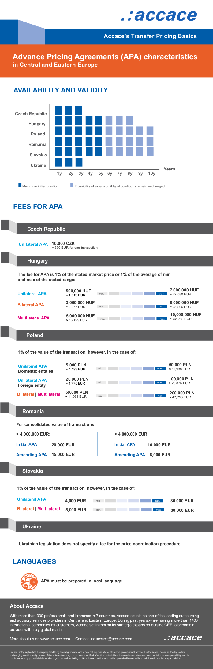 Advance Pricing Agreements characteristics in Central and Eastern Europe | Infographic