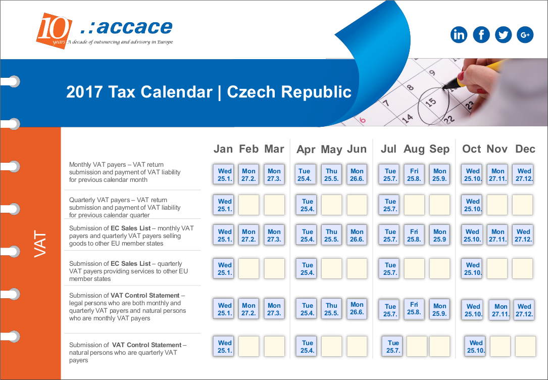 2017 Tax Calendar | Czech Republic