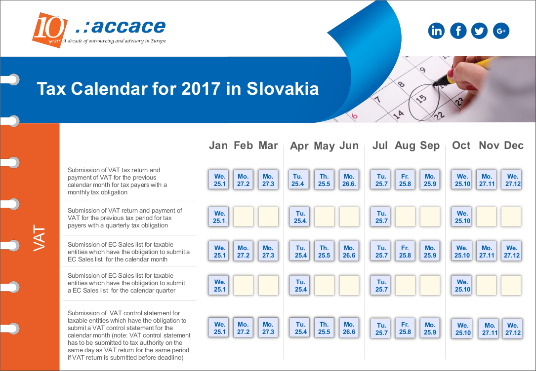 Our tax experts has released the Complete 2017 Tax Calendar for Slovakia . The tax calendar gives specific due dates for filing tax forms and paying taxes that affect individuals and businesses.