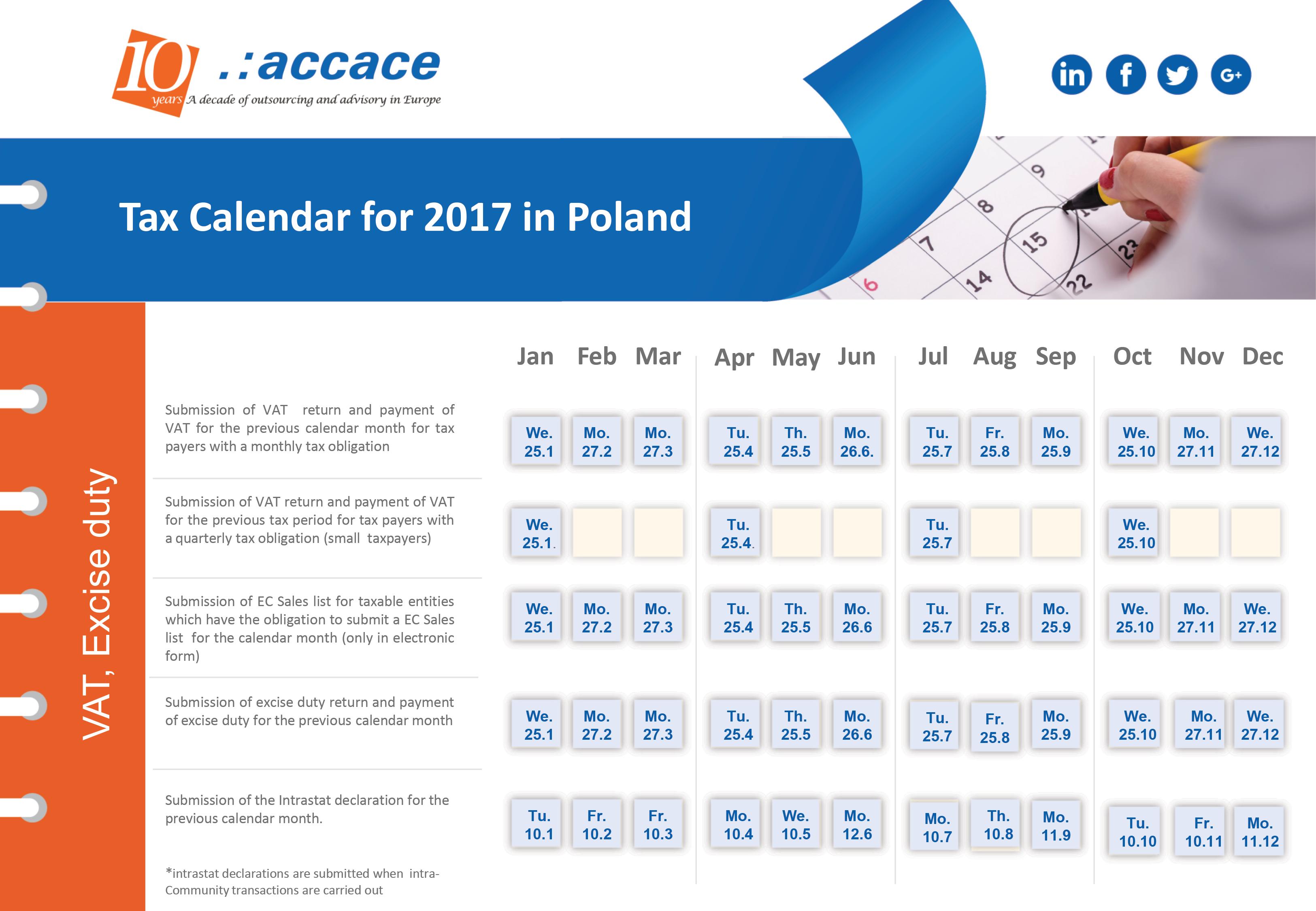 2017 Tax Calendar | Poland