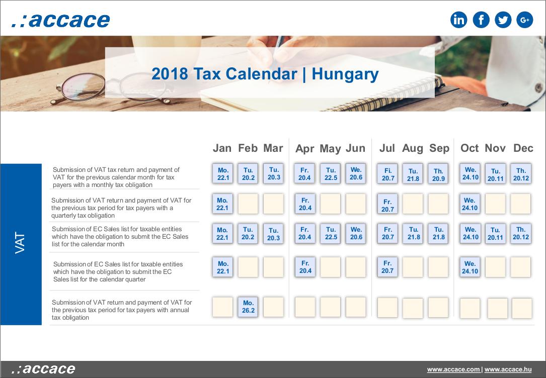 2018 Tax calendar Hungary